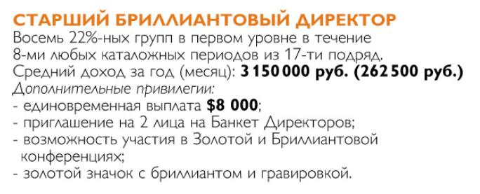 СТАРШИЙ БРИЛЛИАНТОВЫЙ ДИРЕКТОР ОРИФЛЕЙМ