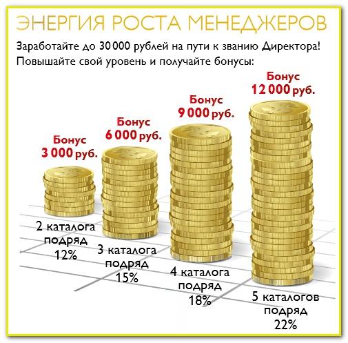 ПРОГРАММА ОРИФЛЕЙМ ЭНЕРГИЯ РОСТА МЕНЕДЖЕРОВ