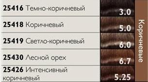"""ПЕРВАЯ СТОЙКАЯ КРАСКА ДЛЯ ВОЛОС """"ЦВЕТ-ЭКСПЕРТ"""" HAIRX TruColou ОТ ОРИФЛЕЙМ - КОРИЧНЕВЫЕ ОТТЕНКИ"""