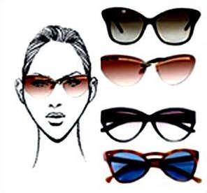 Форма оправы солнечных очков для треугольной формы лица