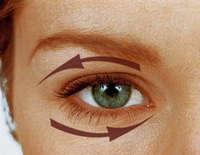 Схема направления движения при нанесении крема на кожу вокруг глаз