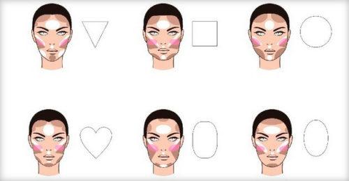 Скульптурирование лица в зависимости от его формы